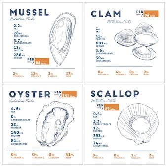 Ernährungstatsachen des skizzenvektors des shellhandabgehobenen betrages