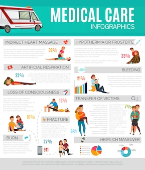 Erste hilfe infografiken