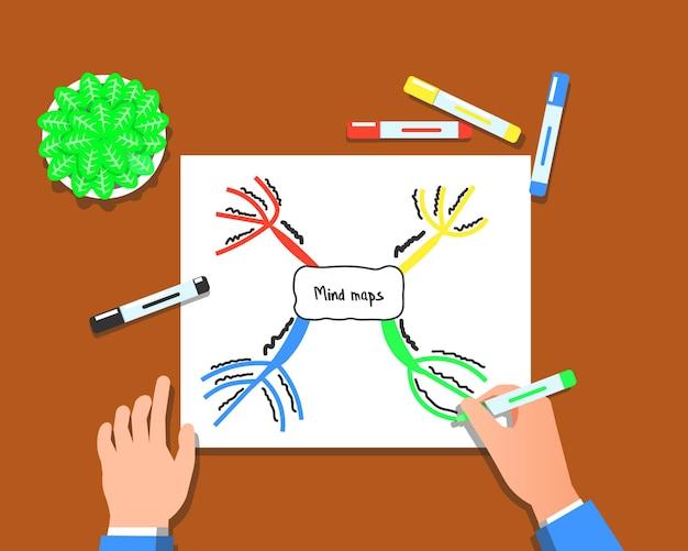 Erstellen sie eine mind map auf papier
