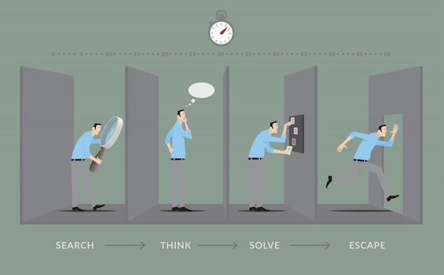 Escape room spielkonzept. spieler in vier schritten des spiels.