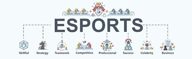 Esports banner web-symbol für business-spiel und futuristisch.