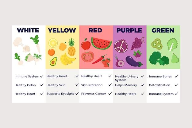 Essen sie ein regenbogen-infografiken-schablonendesign Kostenlosen Vektoren