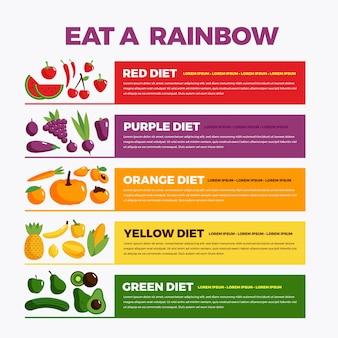 Essen sie eine regenbogen-diät-infografik