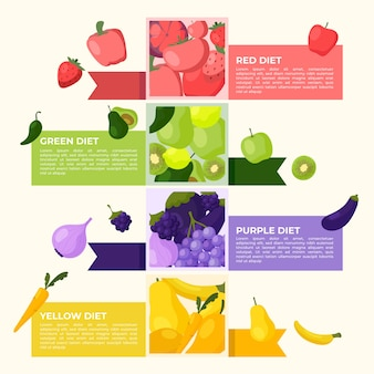 Essen sie eine regenbogen-infografik