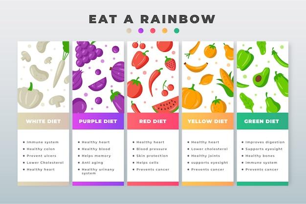 Essen sie einen regenbogen-infografik-stil