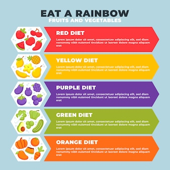 Essen sie einen regenbogen obst und gemüse infografik