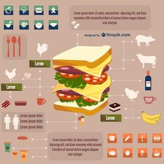 Essen und getränke frei infografik