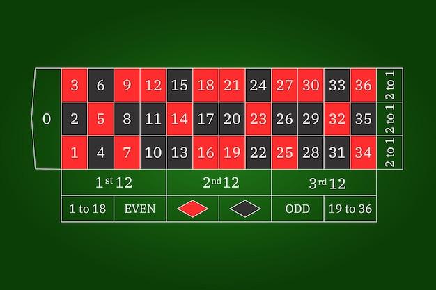 Europäisches casino-roulette. schema und layout für die tabelle. vorlage für die gestaltung. online spiel. vektorillustration lokalisiert auf einem grünen hintergrund.