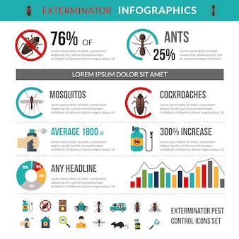 Exterminator schädlingsbekämpfung infographics layout banner