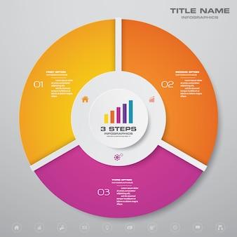 Fahrraddiagramm-infografik.