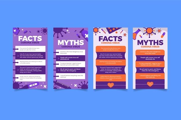 Fakten und mythen über coronavirus für instagram-geschichten