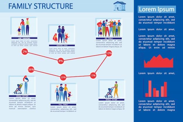 Familienstruktur und zusammensetzung infografik.