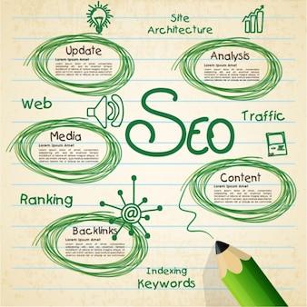 Fantastische infografik über seo