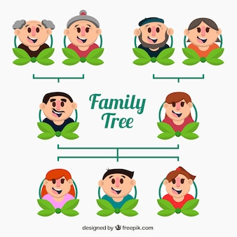 Fantastische stammbaum mit lächelnden mitglieder