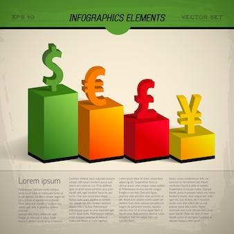 Farbige währungsinfografik das verhältnis verschiedener währungen zueinander und ihre beliebtheit