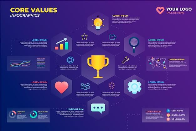 Farbverlauf kernwerte infografik mit details
