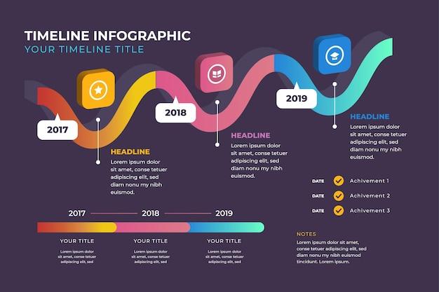 Farbverlaufs-timeline-infografik