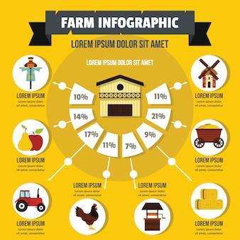 Farm infographik konzept.