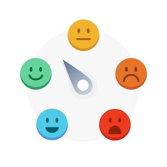 Feedback-bewertungsebene emoji-zeichenkonzept zufriedenheitskommentar kundenbewertung und bewertung von
