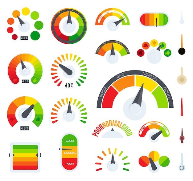 Feedback- oder bewertungsskala für verschiedene emotionen und kundenbewertungen.