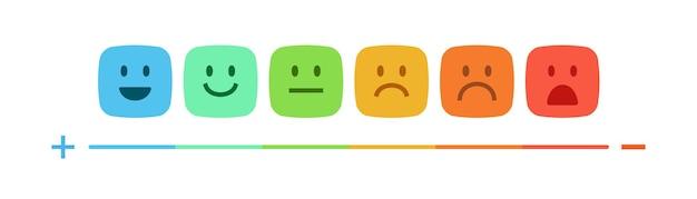 Feedback-skala emoji-konzept illustration zufriedenheitsbewertungsebene überprüfung und bewertung des dienstes