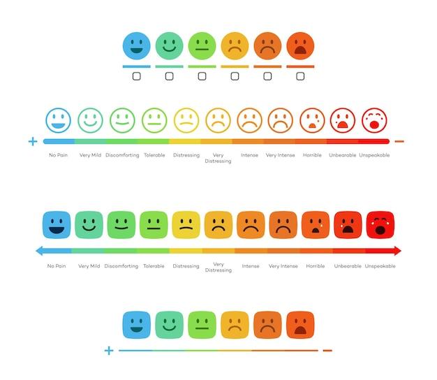 Feedback-skala-emoji-vektor-zufriedenheitsbewertungsniveau-konzeptüberprüfung und bewertung des dienstes oder