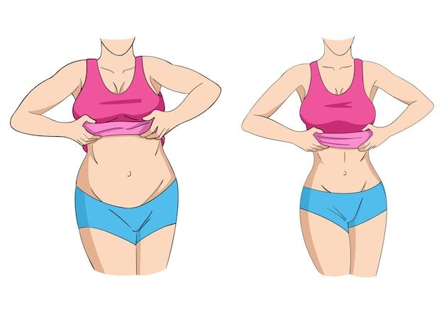 Fett und fit
