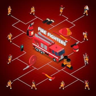 Feuerwehrmann isometrisches flussdiagramm