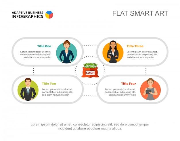 Finanzdiagramm-schablone mit vier partnern für darstellung. visualisierung von geschäftsdaten