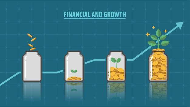 Finanziell und wachstum