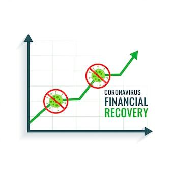 Finanzielle erholung des geschäfts nach beendigung des coronavirus