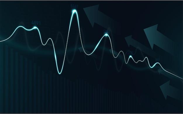 Finanzmarktdiagramm zum handel mit börseninvestitionen, bullish point, bearish point. trend der grafik für geschäftsideen und alle kunstwerke. vektor-illustration.