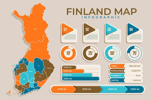 Finnland karte infografik in flachem design