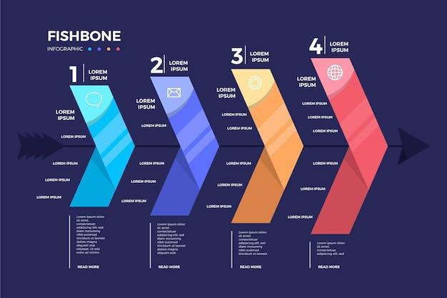 Fischgräten-infografik im flachen design