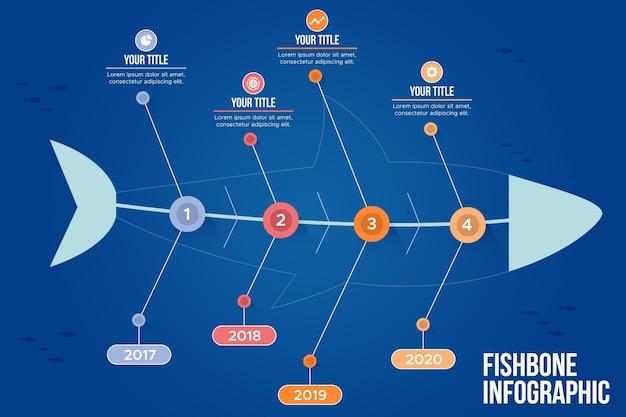 Fischgräten-infografiken