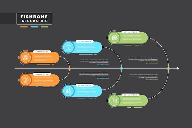 Fishbone infografik