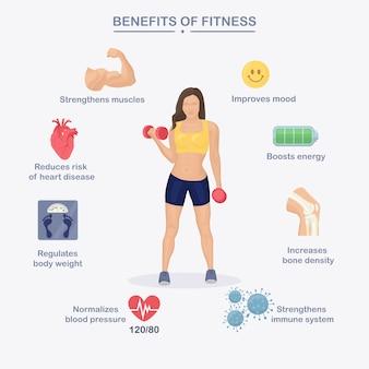 Fitnessfrau im fitnessstudio auf weißem hintergrund. vorteile von bewegung, sport. gesunder lebensstil, trainingskonzept.