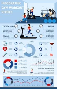 Fitnessstudio training infografiken