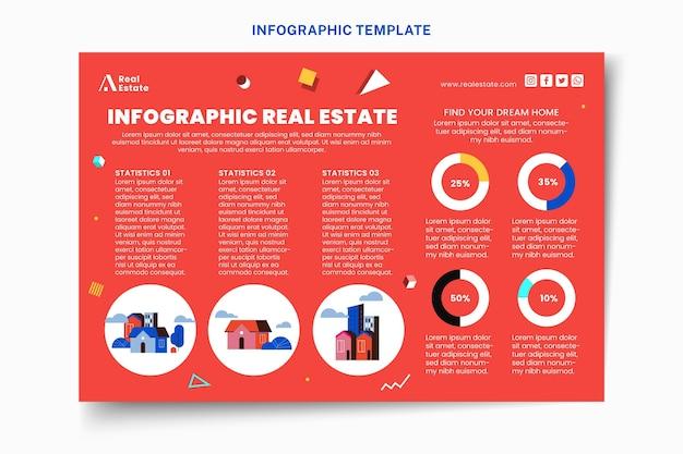 Flache abstrakte geometrische immobilieninfografik