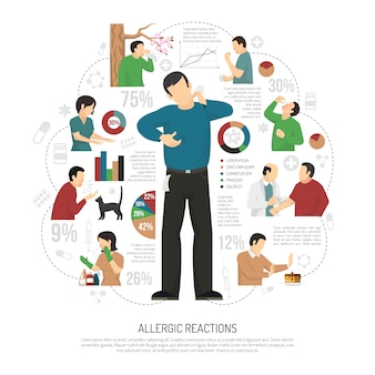 Flache allergie-infografik