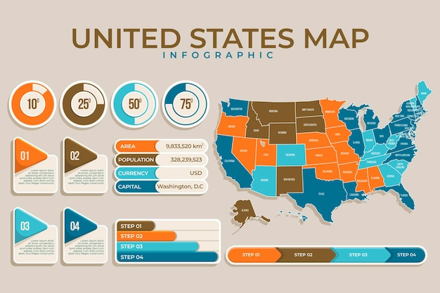 Flache amerika karte infografik