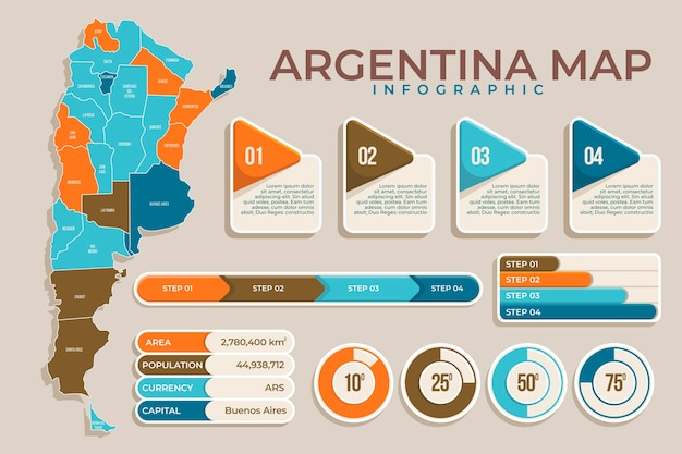Flache argentinien karte infografik