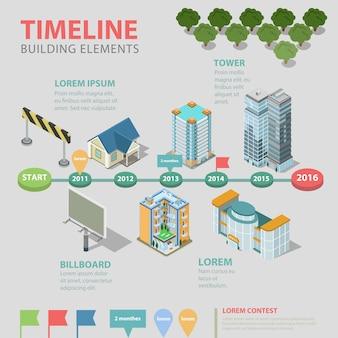 Flache art d isometrische thematische zeitachse immobiliengebäude