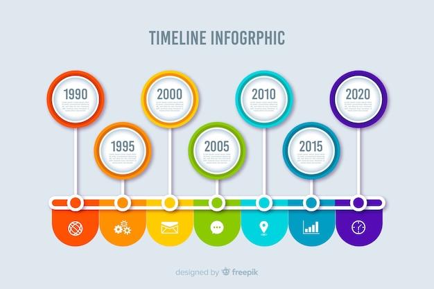 Flache art der bunten infographic schablone der zeitachse