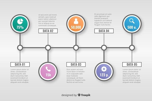 Flache art der infographic schablone der zeitachse