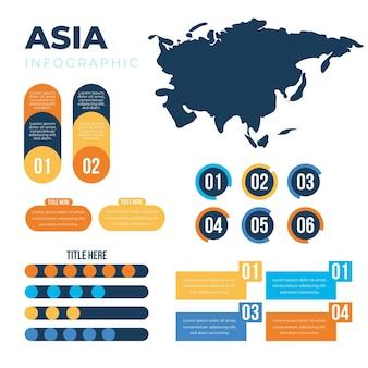 Flache asienkarte infografik