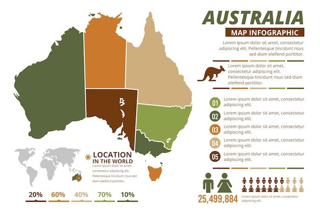 Flache australische karte infografik vorlage