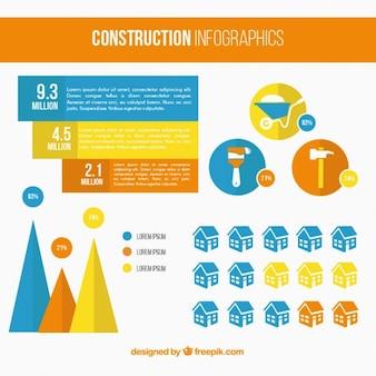 Flache bauelemente für infographie