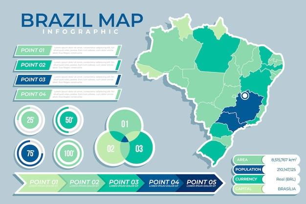 Flache brasilien karte infografik