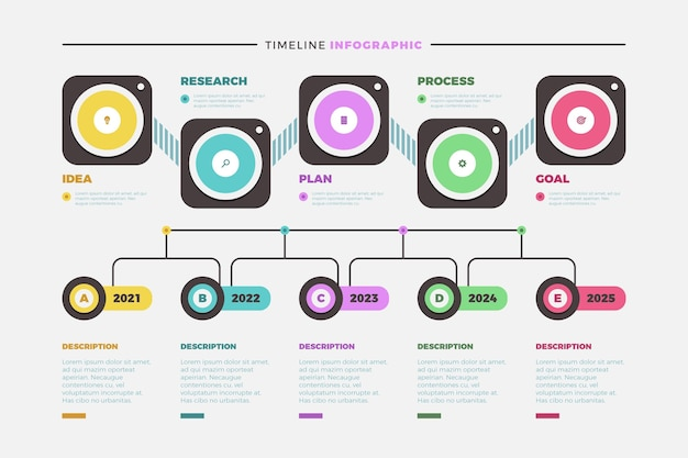 Flache bunte entwurfszeitachse-infografikschablone